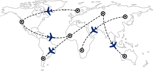 Flights routes and combinations in all the world